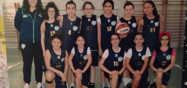 L'under 13 protagonista del Torneo di Pasqua a Pesaro